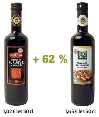 Le vinaigre balsamique bio est 62 % plus cher sous MDD Leclerc