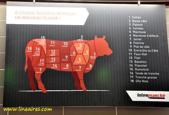 Intermarché ne vendra plus de bœuf bas de gamme